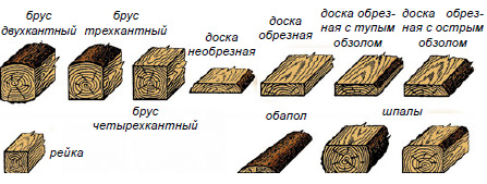http://iessay.ru/public/page_images/6936/!3.jpg