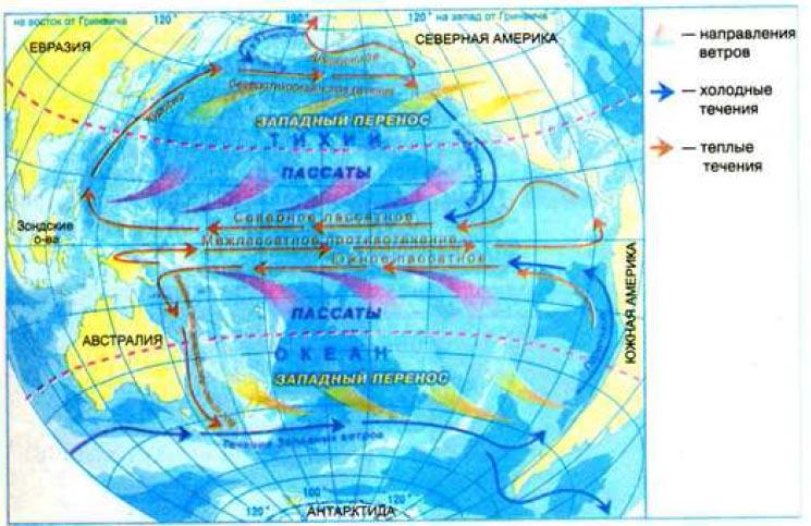 Схема поверхностных течений в
