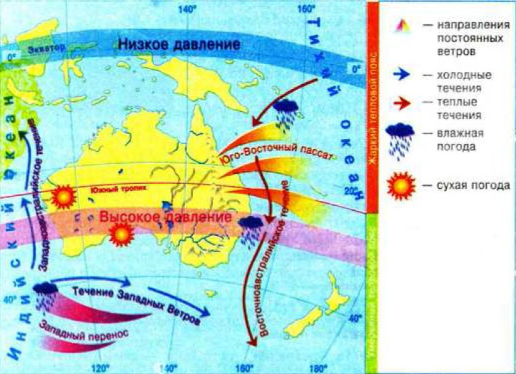 Особенности климата Австралии География Реферат доклад  Рис 91 Особенности климатообразующих факторов Австралии