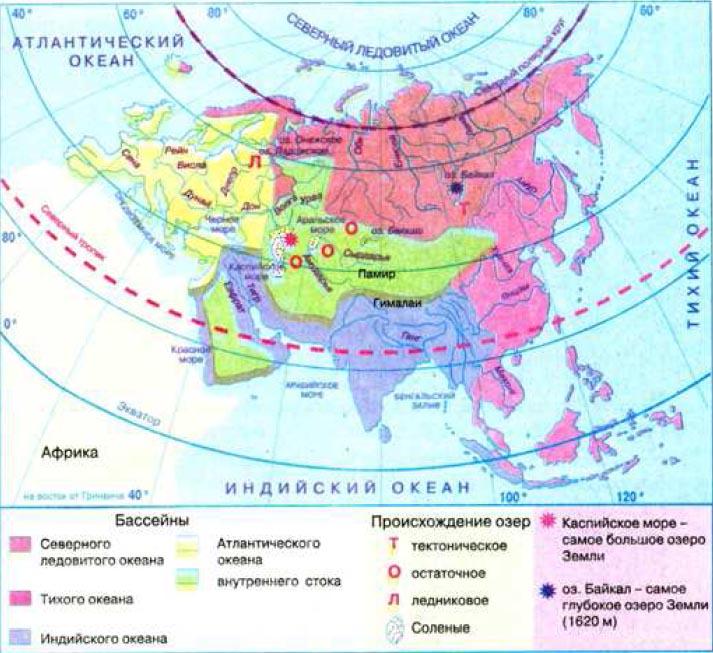 Распределение водных ресурсов в Евразии Речные бассейны  Рис 176 Речные бассейны Евразии
