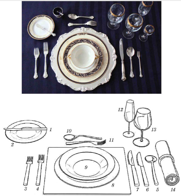Сервировка стола № Труд Реферат доклад сообщение краткое  Рис 145 Сервировка стола 1 нож для сливочного масла 2 пирожковая тарелка для хлеба и масла 3 вилка для холодных закусок 4 вилка столовая